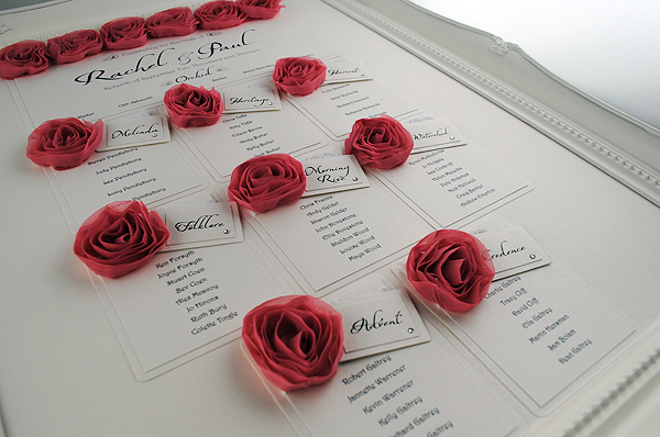 Vintage Rose Table Plan