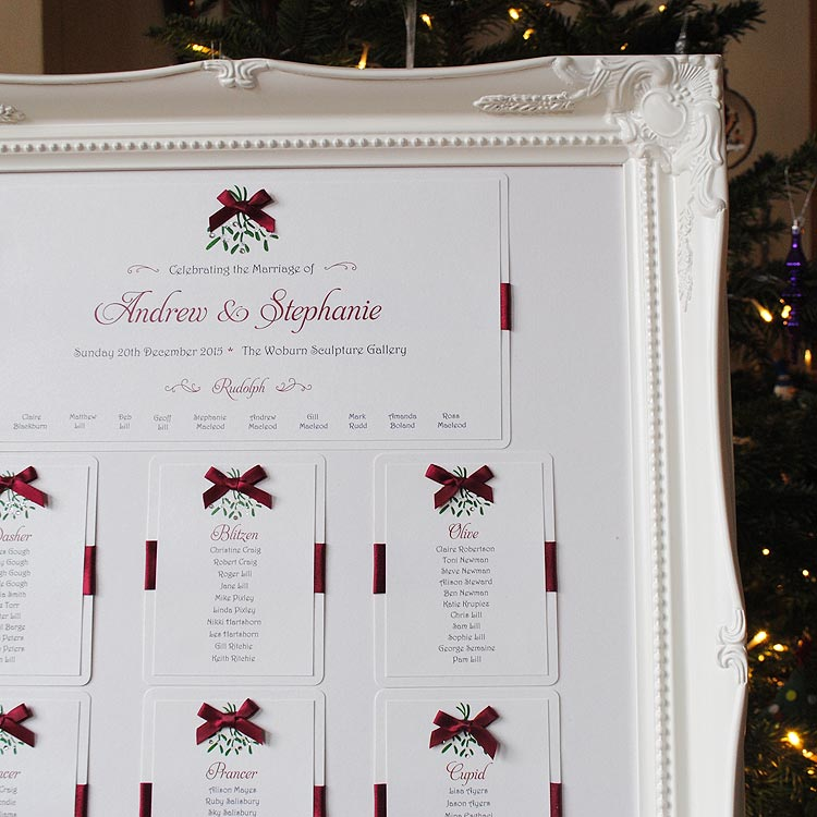 Santa Baby Table Plan